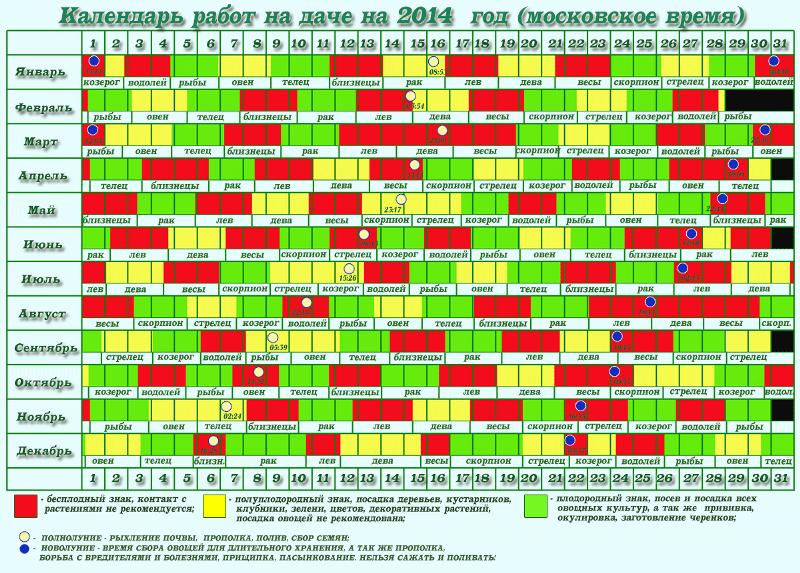 календарь рыболовный поволжье